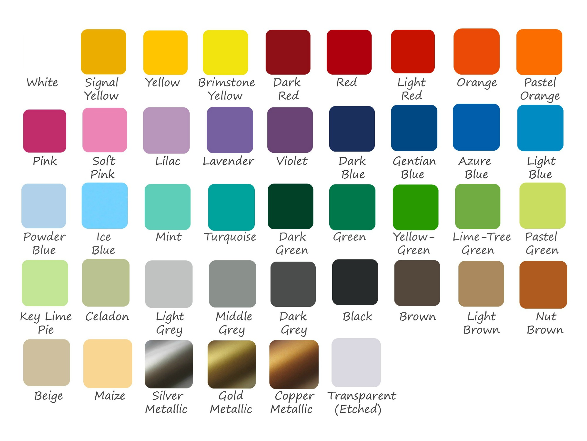 New Color Image Chart
